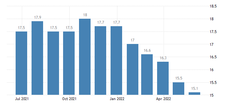 luxembourg harmonised unemployment rate less than 25 years males eurostat data