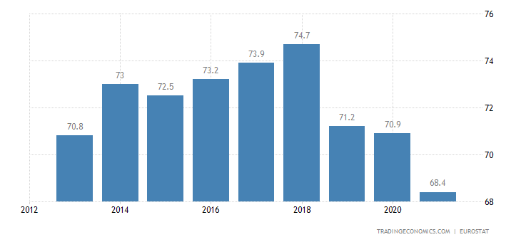 Luxembourg Home Ownership Rate