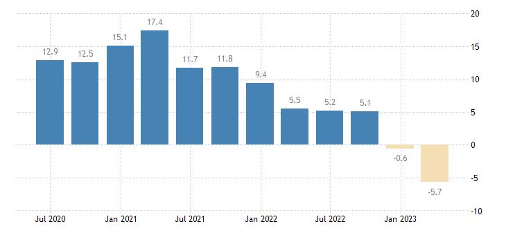 luxembourg house price idx deflated eurostat data