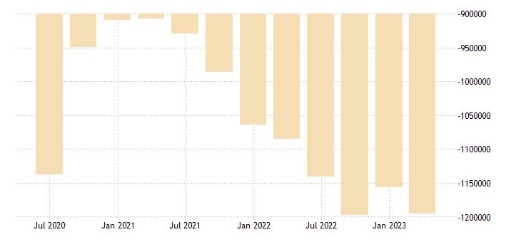 luxembourg international investment position financial account portfolio investment eurostat data