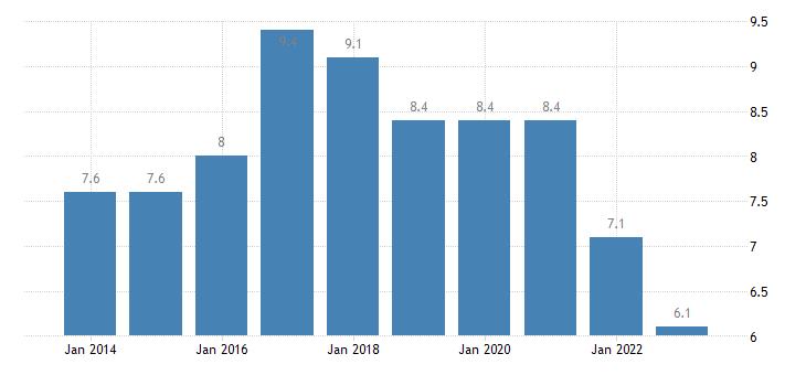 luxembourg jobless households eurostat data
