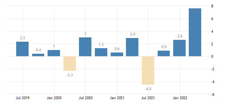 luxembourg labour cost idx manufacturing eurostat data