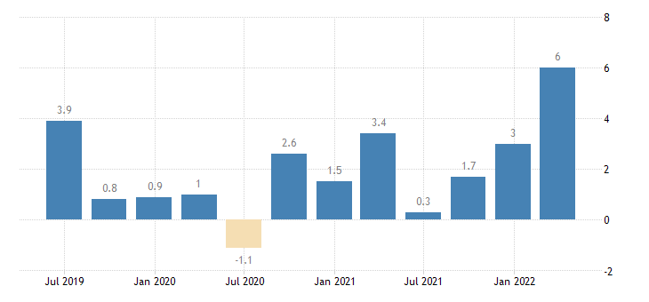 luxembourg labour cost idx services of the business economy eurostat data