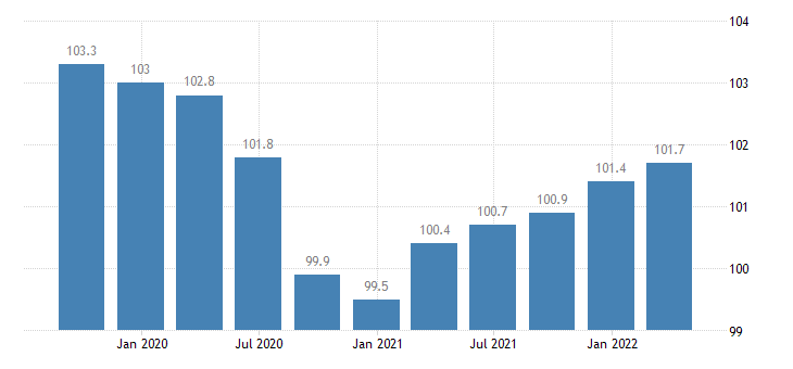 luxembourg labour input employment number of persons employed eurostat data