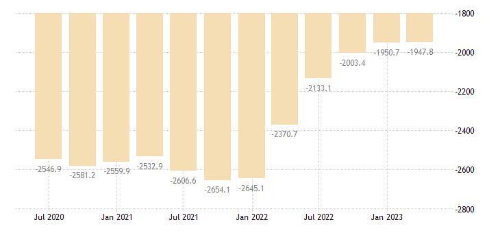 luxembourg net external debt eurostat data