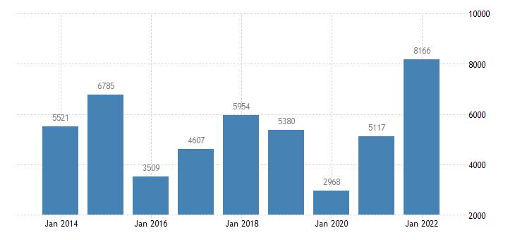 luxembourg net savings eurostat data