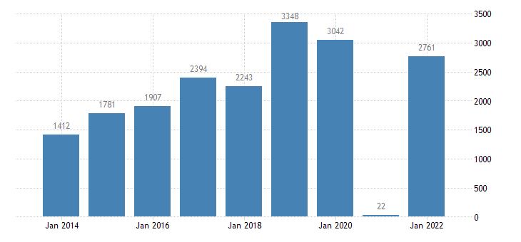 luxembourg net savings general gov eurostat data