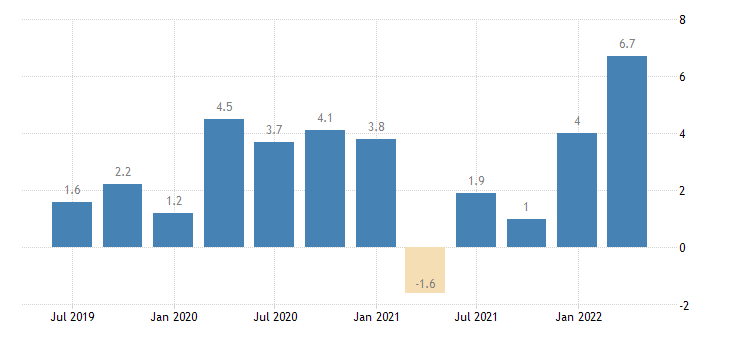 luxembourg nominal unit labour cost nulc eurostat data