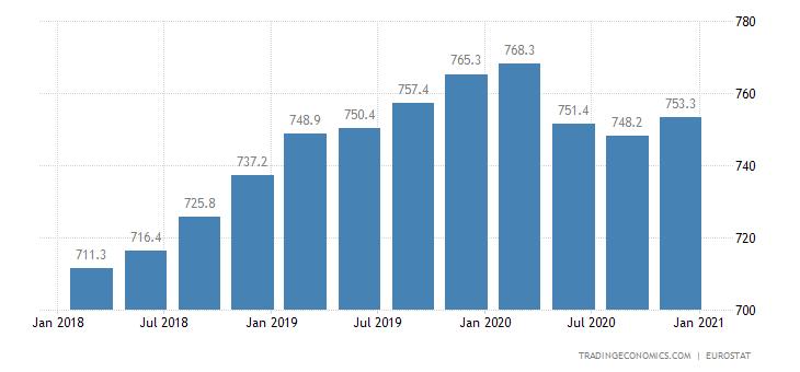 Macedonia Full Time Employment