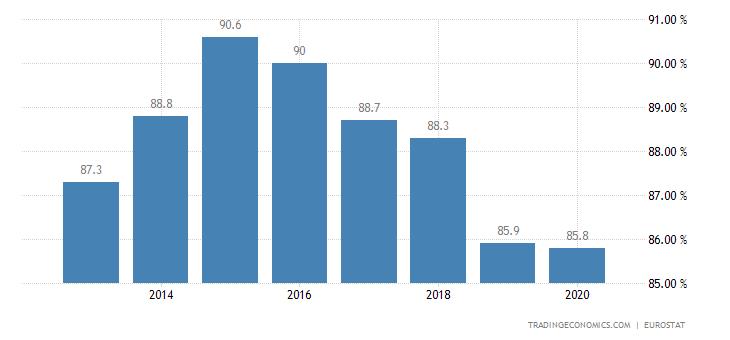 Macedonia Home Ownership Rate