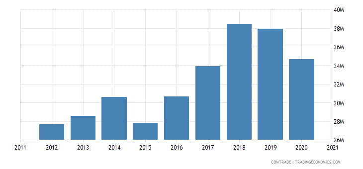 macedonia imports miscellaneous articles base metal