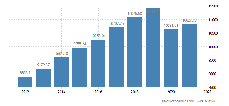 national income in india after independence Frienz i hv a project on recent trends-sectoral composition of india's national income can any1 pls guide me wht all info cud i include suggest a.