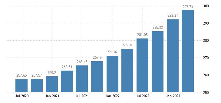 malta employment domestic concept total employment domestic concept eurostat data