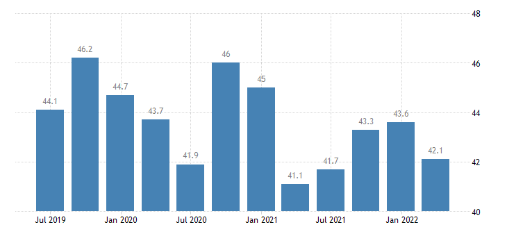 malta final consumption expenditure of households non profit institutions serving households eurostat data