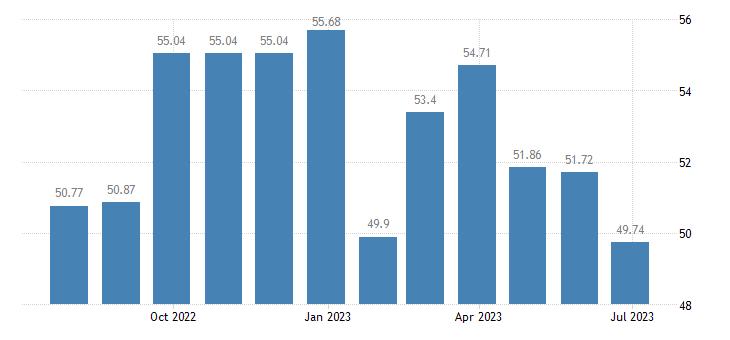 malta harmonised idx of consumer prices hicp carpet rugs eurostat data