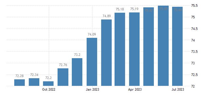 malta harmonised idx of consumer prices hicp fiction books eurostat data