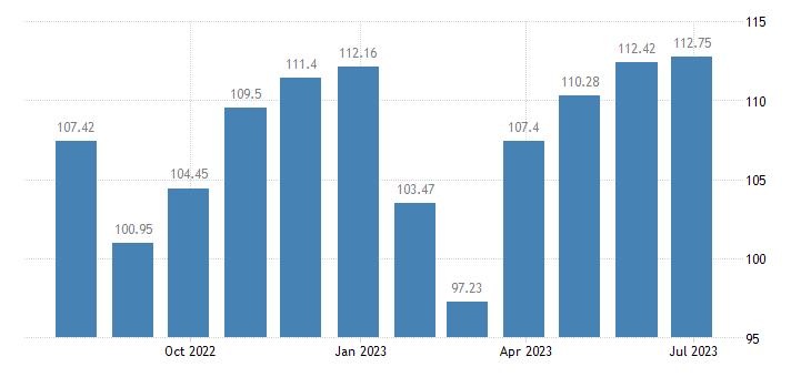 malta harmonised idx of consumer prices hicp footwear eurostat data