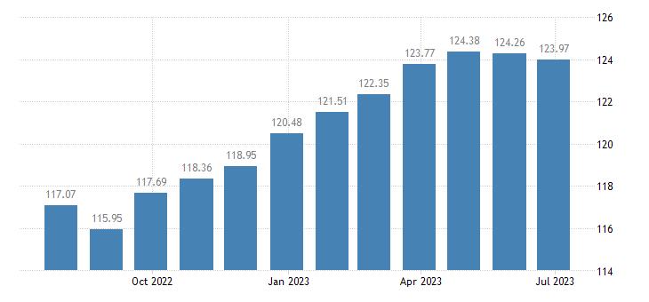 malta harmonised idx of consumer prices hicp jams marmalades honey eurostat data