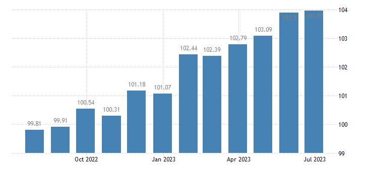 malta harmonised idx of consumer prices hicp miscellaneous small tool accessories eurostat data