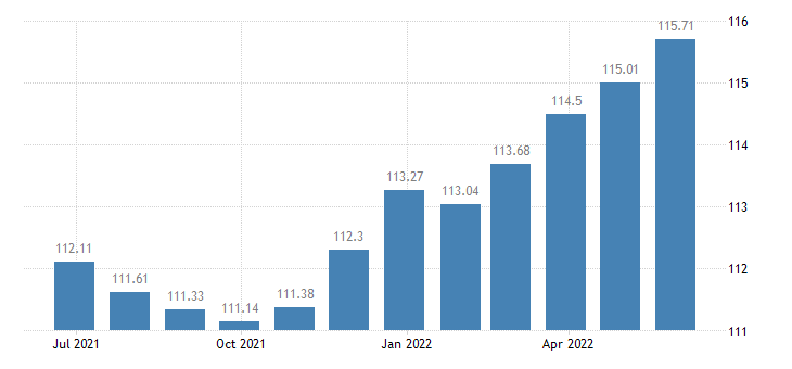 malta harmonised idx of consumer prices hicp non alcoholic beverages eurostat data