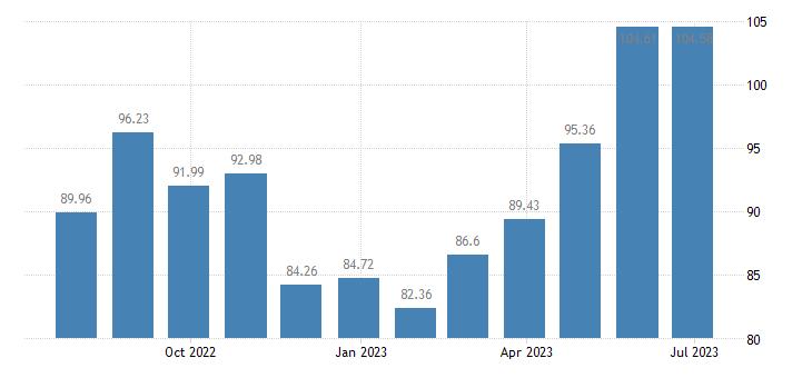 malta harmonised idx of consumer prices hicp package holidays eurostat data