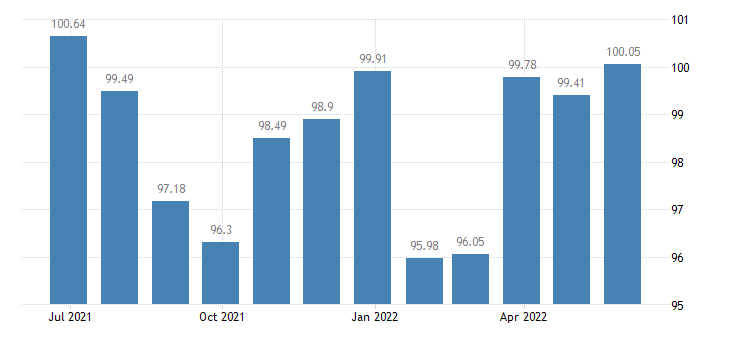 malta harmonised idx of consumer prices hicp personal effects n e c eurostat data