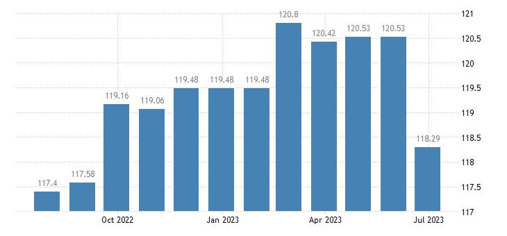 malta harmonised idx of consumer prices hicp second h motor cars eurostat data