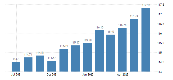 malta harmonised idx of consumer prices hicp services miscellaneous eurostat data
