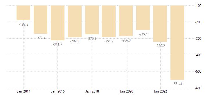malta international trade of other manufactured goods sitc 68 trade balance eurostat data