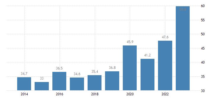 malta international trade of raw materials sitc 24 imports eurostat data