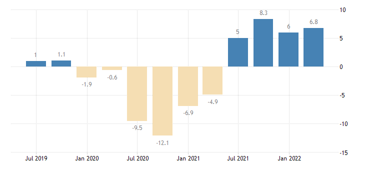 malta labour cost idx business economy eurostat data