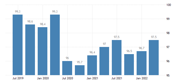 malta labour input employment number of persons employed eurostat data