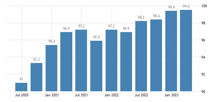 malta labour input volume of work done hours worked eurostat data