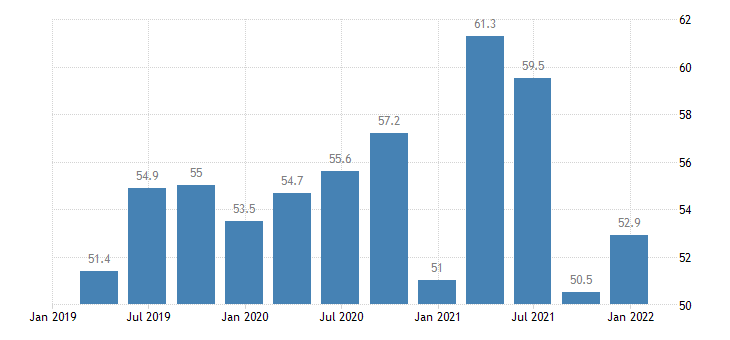 malta net international investment position eurostat data