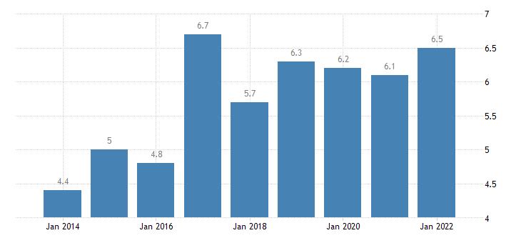 malta private sector debt debt securities non financial corporations eurostat data