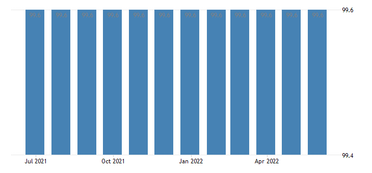 malta producer prices in industry water collection treatment supply eurostat data