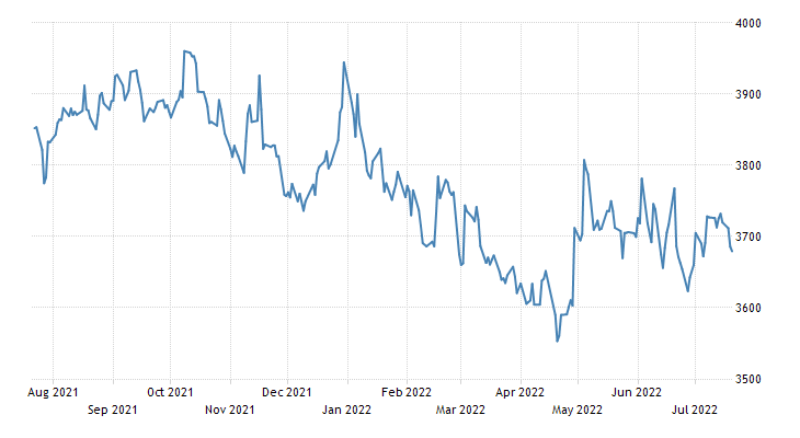 Malta Stock Market (MSE)
