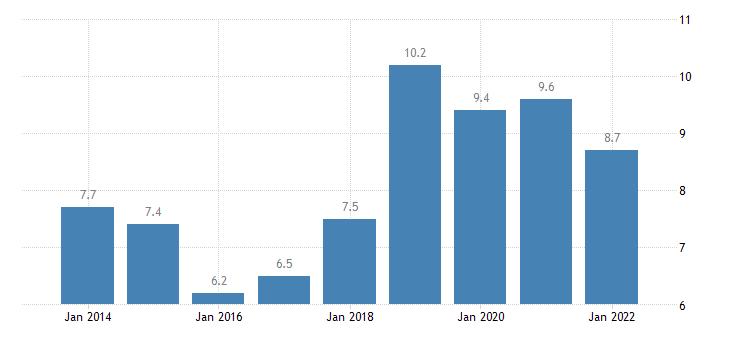 malta total financial sector liabilities financial derivatives employee stock options non consolidated eurostat data
