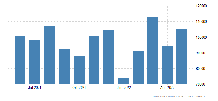 Mexico Exports of Padlocks & Locks, Incl Clasps & Frames