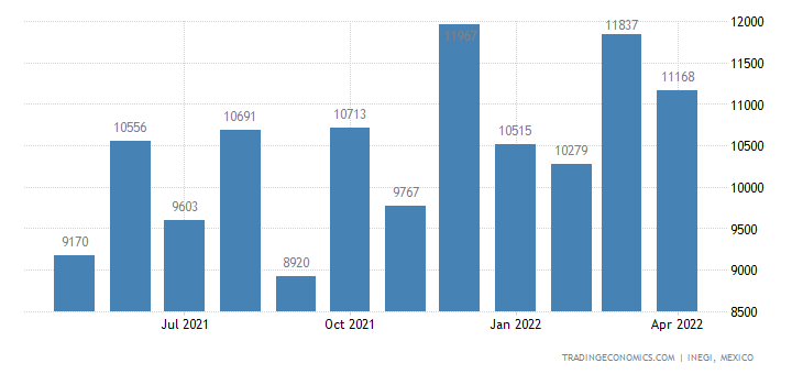 Mexico Imports of Artificial Corundum, Aluminum Oxide