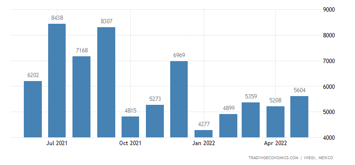 Mexico Imports of Clays Nesoi, Andalusite, Kyanite & Sil
