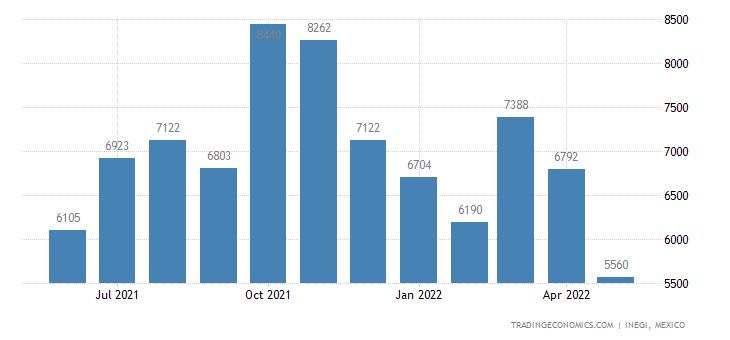 Mexico Imports of Files, Rasps, Pliers, Pincers, Etc