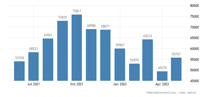 Mexico Imports of Lamps & Lighting Fittings & Parts Ther