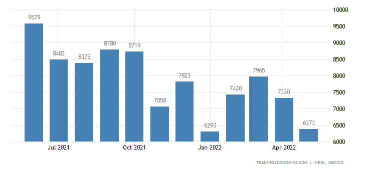 Mexico Imports of Made-up Clothing Accessories Nesoi, Kn