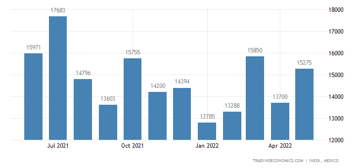 Mexico Imports of Millstones, Grinding Wheels For Grindi
