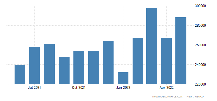Mexico Imports of Miscellaneous Articles of Base Metal
