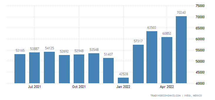 Mexico Imports of Mountings, Fittings & Articles Nesoi F