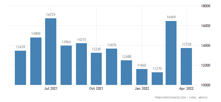 Mexico Imports of Natural Or Artificial Abrasive Powder