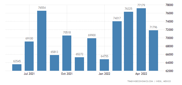 Mexico Imports of Padlocks & Locks, Incl Clasps & Frames