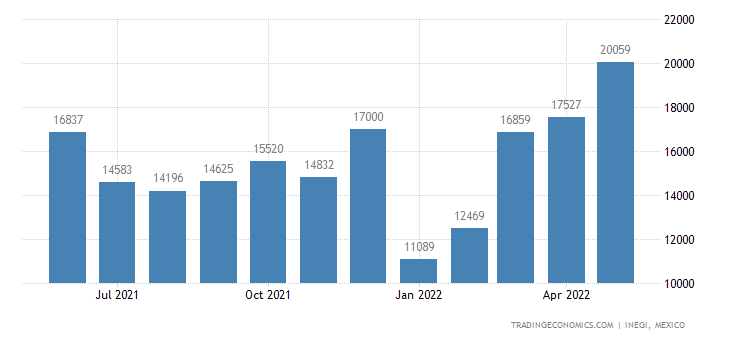 Mexico Imports of Personal Perfumery, Cosmetic Or Toilet
